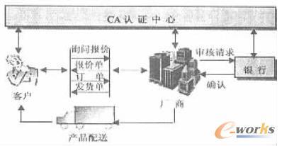 国内的一些生产厂家已经开始使用计算机自动套排系统对大批量下料的