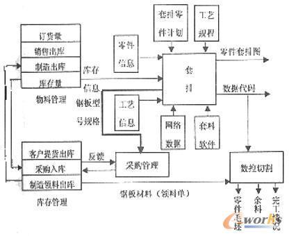 电路 电路图 电子 原理图 416_340