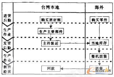 电路 电路图 电子 原理图 398_270