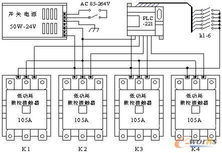 图9 图9所示的控制系统是本项目低功耗数控接触器与开关电源及控制信号连接的应用实例。控制系统的开关电源功率为50W,如果采用国外同规格的先进产品构建上述控制系统,其电源功率为1200W,而且PLC控制交流接触器要经过中间继电器的转换。本项目的可编程逻辑控制器为PLC,输出端Q0、Q1、Q2、Q3、分别与4台低功耗数控接触器的控制端C连接,组成一个商品化的硬件平台。使用时可根据具体情况编制相应的控制程序,达到预期的控制目的。 图10所示是本低功耗数控接触器在工业现场的应用实例。图中16台低功耗数控接触器及