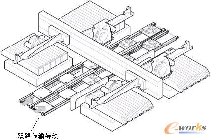 双路输送贴片机结构图