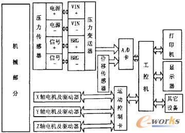 mfc200-16控制电路图