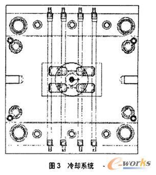 冷系统设计该模具在公模板,母模板上均设计了水循环冷却系统,当模具
