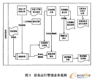 机房电路网络流程图图