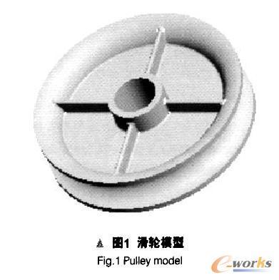 基于Pro/EEMX的基准滑轮注塑模具v基准_CADcad怎么画中制品图片