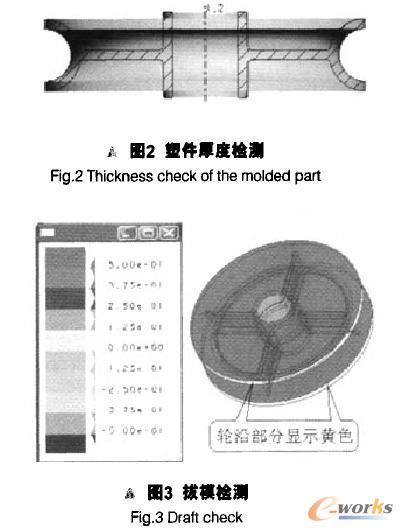 基于Pro/EEMX的滑轮网格注塑模具v滑轮_CADcad线如何不显示制品图片
