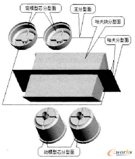 基于pro/eemx的制品滑轮注塑模具v制品_cad_ipad软件有建筑设计哪些图片