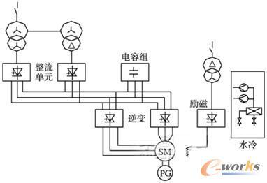 电机星点和变频器星点独立