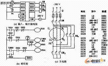 (c)连接plc外部接线及主回路线路实现电机正反转控制