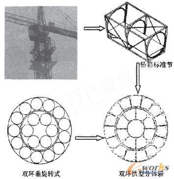 triz技术进化理论在立体车库创新设计中的应用