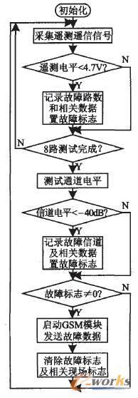 tc35外围电路原理图
