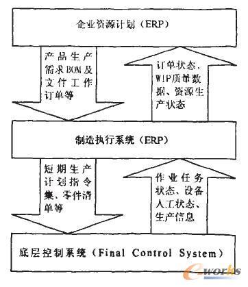 电路 电路图 电子 设计 素材 原理图 362_419
