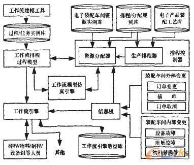 谢谢答:e-r模型是概念结构模型的中用到的……时序电路逻辑功能描述