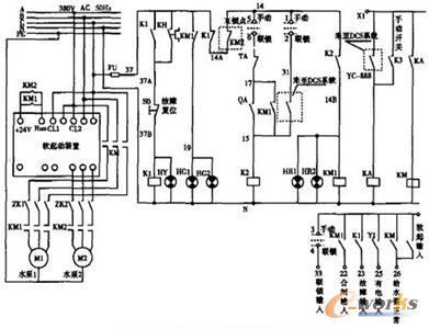 dcs系统实现锅炉给水泵自动控制