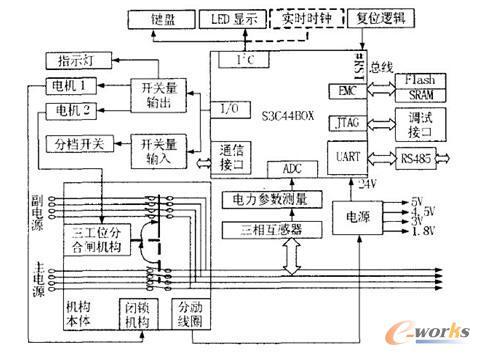 电路 电路图 电子 原理图 480_355