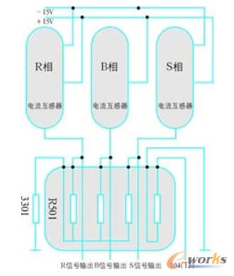 丹佛斯5000系列变频器的维修图片说明