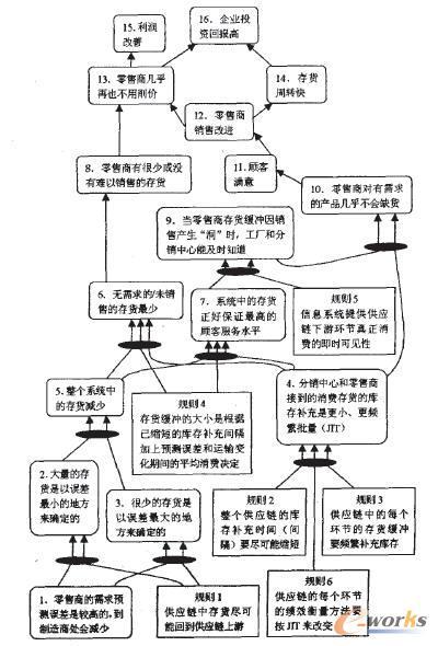 电路 电路图 电子 设计 素材 原理图 400_590 竖版 竖屏