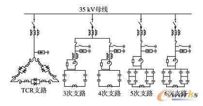 因此经过计算分析,决定采取3 次,4 次,5次,6 次4 组二阶高通滤波支路
