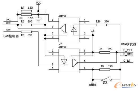 将can现场控制总线与成熟网络结合,让can通讯的工业测控设备