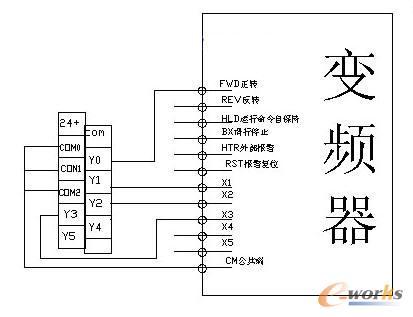图一 PLC变频器接线图-PLC结合变频器在风机节能上的应用