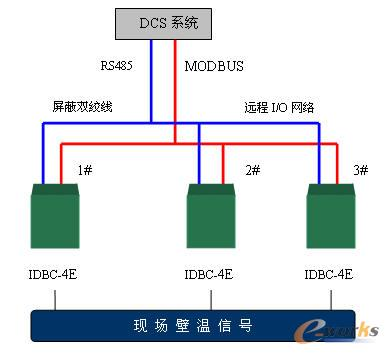 远程智能数据采集与处理系统设计