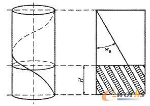 /cos(WB);a=arctan(tans /cos(WB)). 一 3.5 料齿轮螺距计算 渐开线...