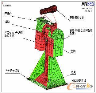 天线座装配简图        有限元模型图
