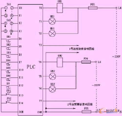 基于plc控制的锅炉燃烧系统设计