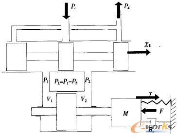 典型阀控液压缸示意图图片
