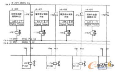 plc控制电磁阀电路图图片