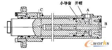 压装液压压力机系统设计图片
