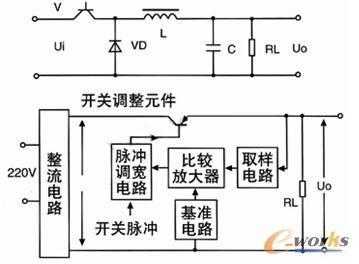 图(1)开关稳压电源的原理图及等效原理框图