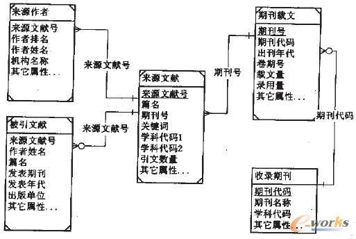 因子分析的步骤流程图