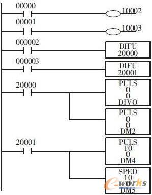 三相六拍步进电机正反转接线图