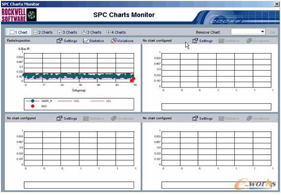 简述spc控制图绘制的基本步骤如果达不到要求,就必须采取措施,使平均