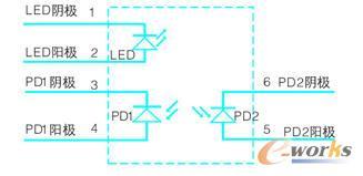 图1 线性光耦hcnr201内部结构