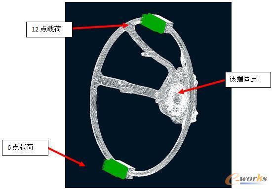 方向盘有限元结构分析