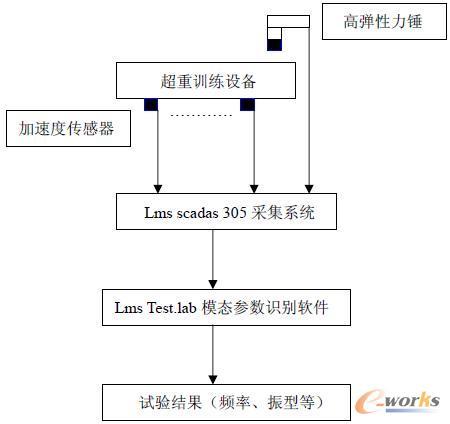 户型 户型图 平面图 设计 素材 450_424