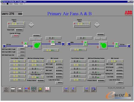 图1 一次风压控制系统P&ID