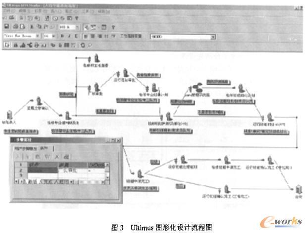 ulfimus图形化设计流程