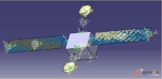 挠性航天器刚柔耦合动力学模型