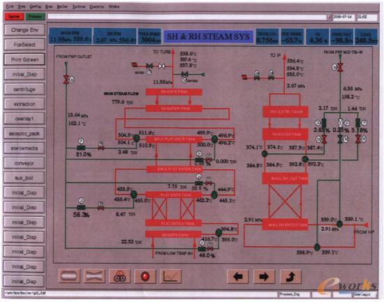 图1 过热汽温系统检测画面