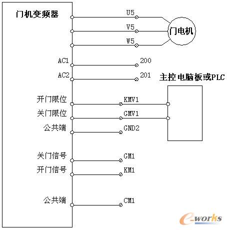 表示工业门机v工业电梯_控制系统_电路自动化图纸浅析怎么在门上什么图片