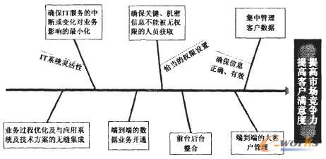 电路 电路图 电子 设计 素材 原理图 462_226