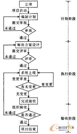 电路 电路图 电子 设计 素材 原理图 269_465 竖版 竖屏