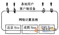 网络计算系统及相关环境
