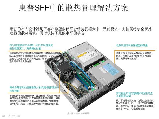 hp compaq dc7600的工业设计专题_pc/小型机/服务器