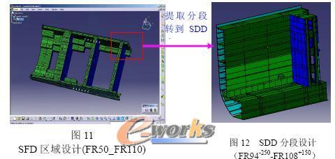 catia v5 在船体结构设计中的应用