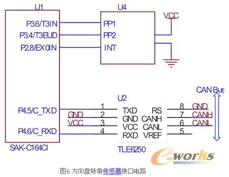 汽车esp用传感器及其接口技术