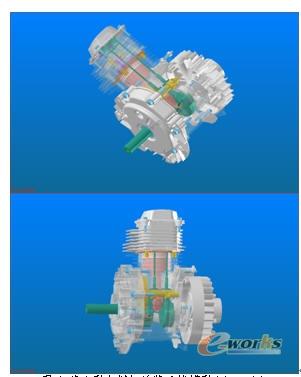 内燃机设计中的cad/cae/cfd技术